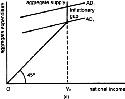 (d) Fig. 93 Inflation. (d) In the EQUILIBRIUM...