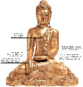 Modern statue of the Buddha made of gilded plaster