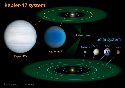 The Kepler-47 system of circumbinary...