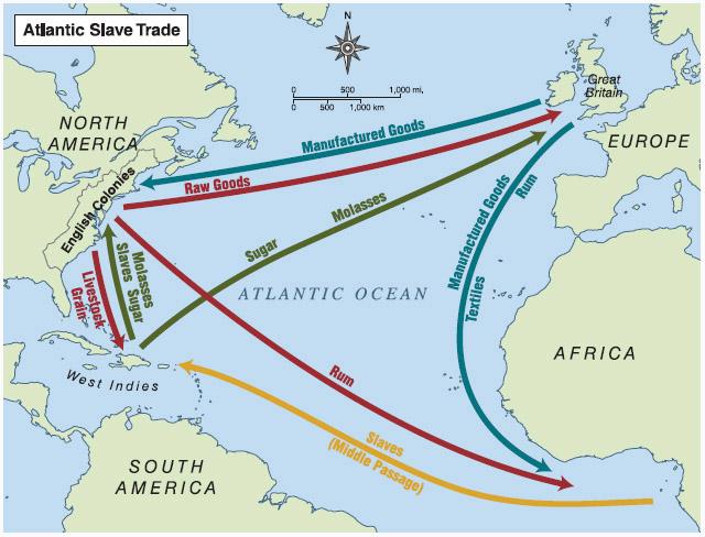 Atlantic slave trade - Referência do Credo