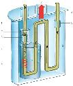 Calorimeters measure the amount of heat absorbed...