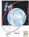 Remote sensing satellites (1) view the Earth from...