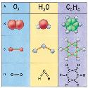 Molecules are groups of bonded atoms. They can be...