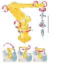 A robotic arm can be programmed to use different...