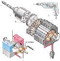 Electric motors work using the interaction of a...