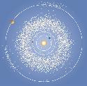 asteroid Plots of the larger known asteroids:...