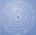Ptolemaic system Placing Earth at the centre,...