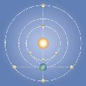 conjunction Superior planets come to conjunction...