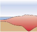 Section through the Earth's crust