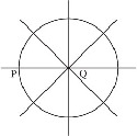 A curve perpendicular to a family of Euclidean...