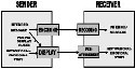 Simplified view of symbolic communication,...
