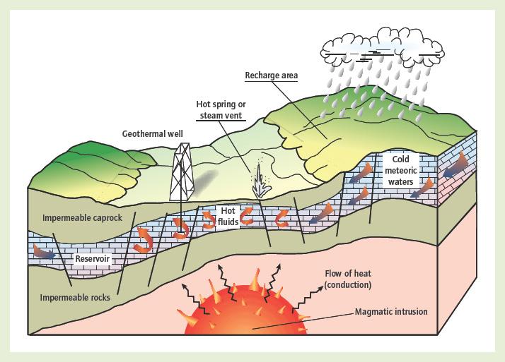 Geothermal System Schematic Schematics Wiring Diagrams