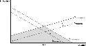 Possible Theoretical Impacts of...