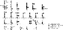 Ideogram of the human karyotype with...