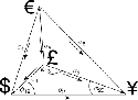 Currency tetrahedron including cross contracts